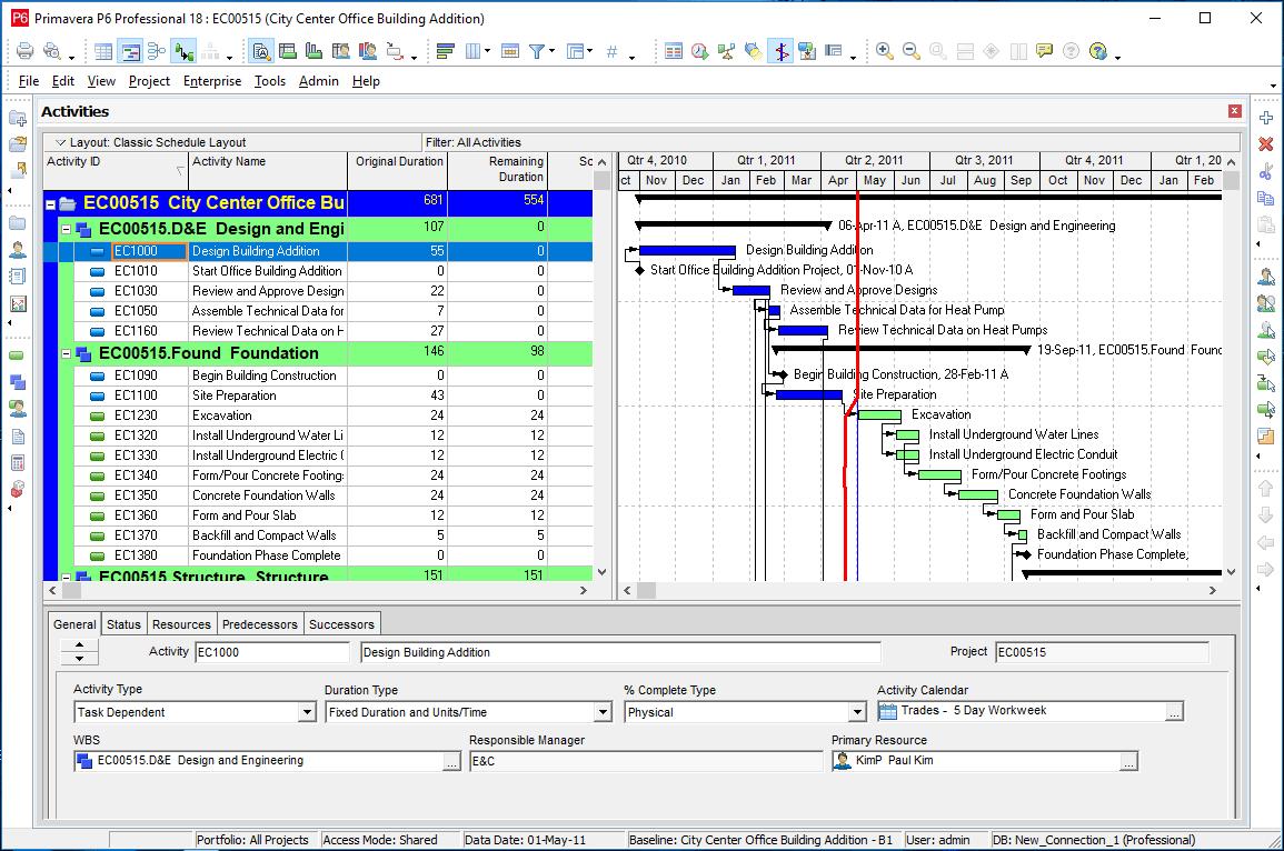 Primavera P6 Professional interface